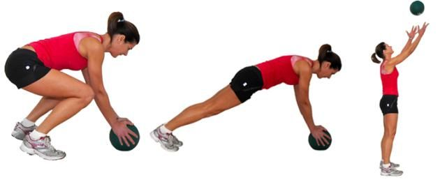 Medicine Ball Burpees