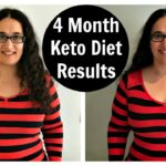 keto diet results