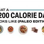 1200 calorie diet : sample menus for 7 days