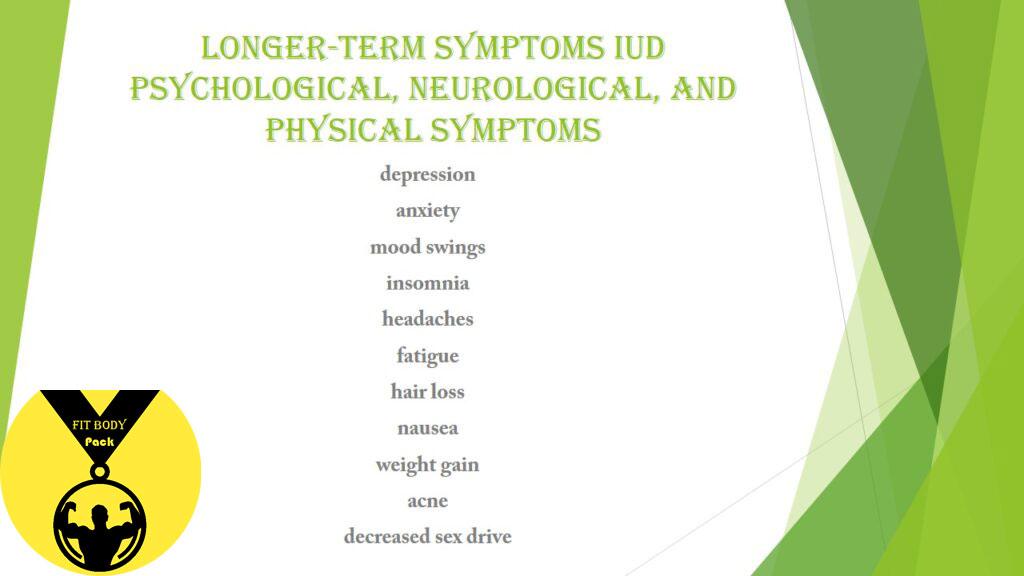 symptoms IUD